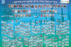 """דוגמא לעמוד פתיחה ספר מחזור ביה""""ס יצחק רבין"""